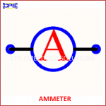 AMMETER ELECTRONIC SYMBOL OR SCHEMATIC SYMBOL