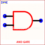 AND GATE ELECTRONIC SYMBOL OR SCHEMATIC SYMBOL