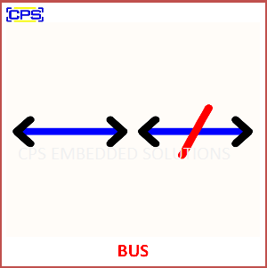 Electronic Components Symbols - BUS