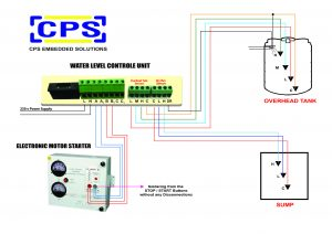CONNECTION DIAGRAM 3-min – CPS EMBEDDED SOLUTIONS on