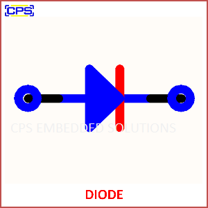 Electronic Components Symbols - DIODE