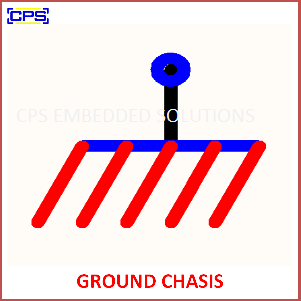 Electronic Components Symbols - GROUND CHASIS