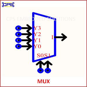 Electronic Components Symbols - MUX