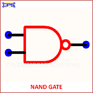 Electronic Components Symbols - NAND GATE
