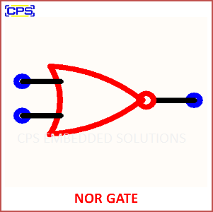 Electronic Components Symbols - NOR GATE