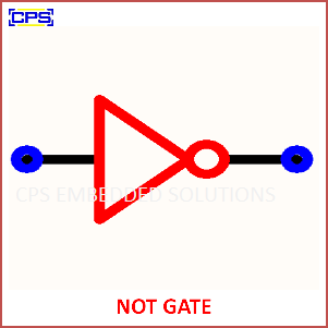 Electronic Components Symbols - NOT GATE