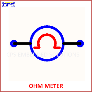 Electronic Components Symbols - OHM METER
