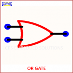 OR GATE ELECTRONIC SYMBOL OR SCHEMATIC SYMBOL