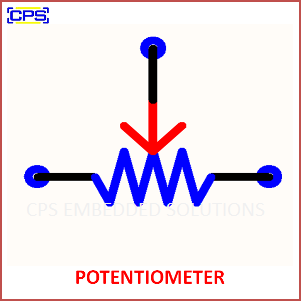 Electronic Components Symbols - POTENTIOMETER