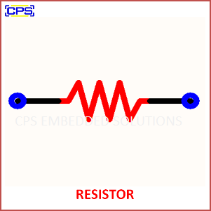 Electronic Components Symbols - RESISTOR