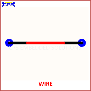 Electronic Components Symbols - WIRE