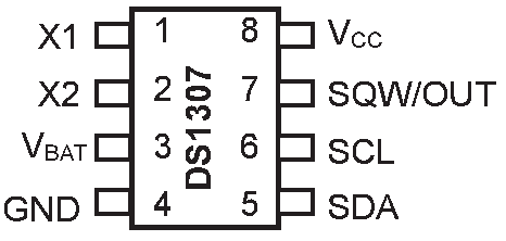 DS1307 pin diagram