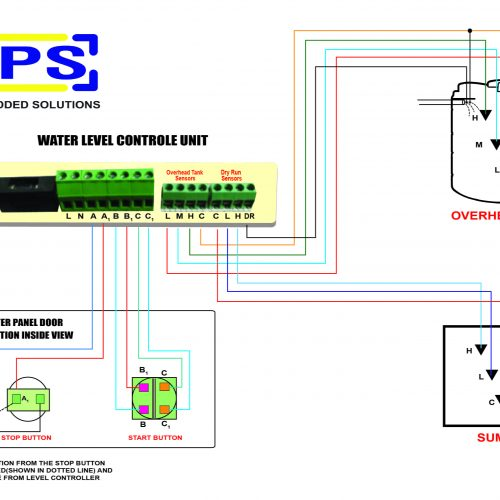 16X2 LCD - CPS EMBEDDED SOLUTIONS
