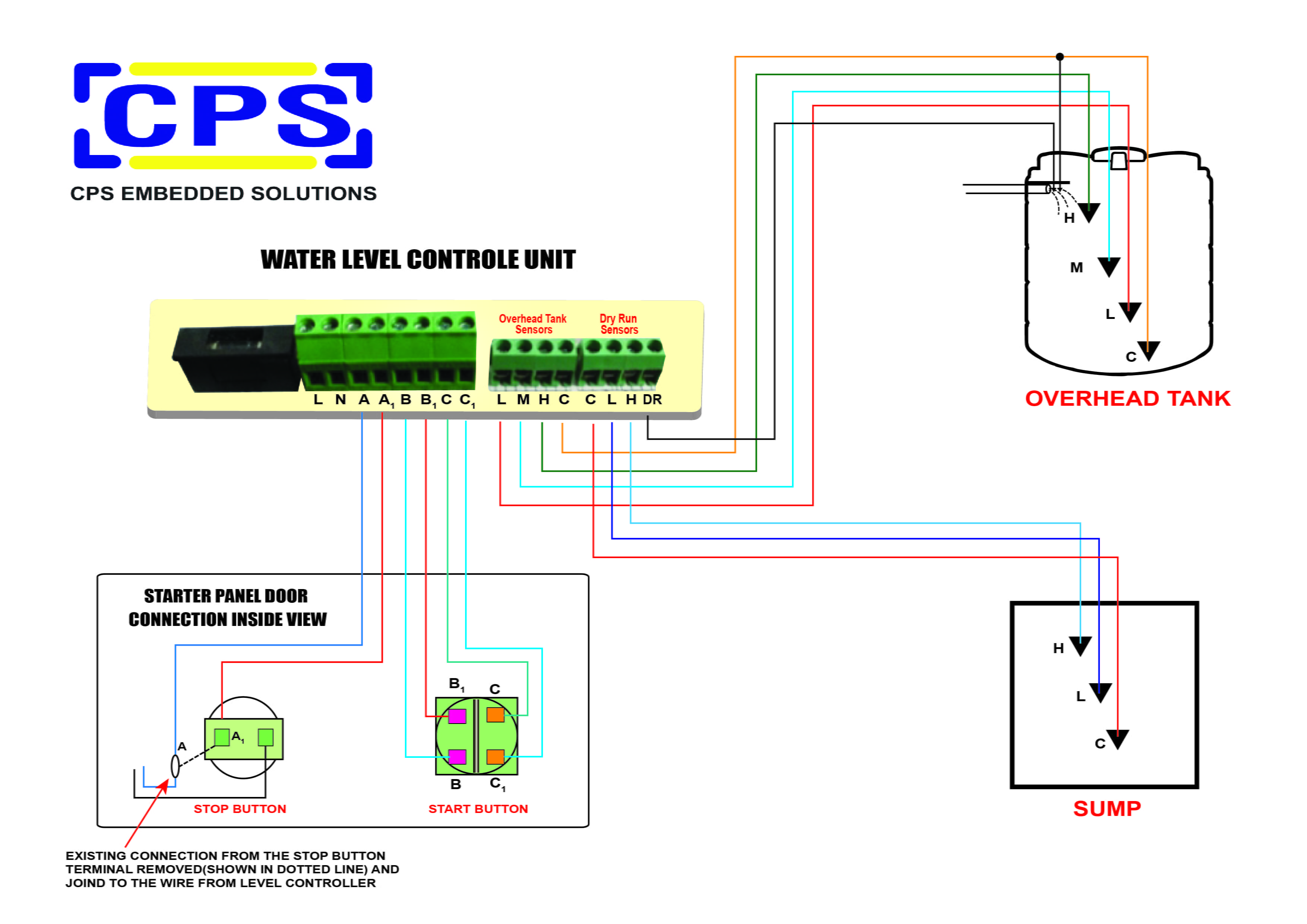 Connection Diagram 1 Min Cps Embedded Solutions Water Level Sensor Wiring Automatic Controller